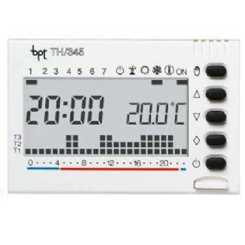 Bpt th 345 istruzioni per autos post for Bpt th 350
